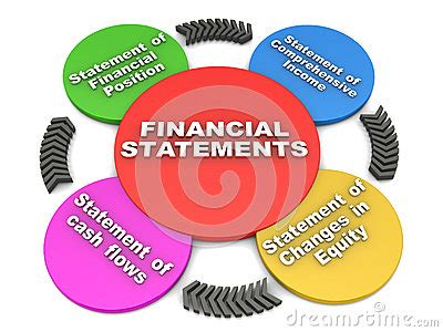 Payroll System Thesis Documentation - buytoppaperessayloan